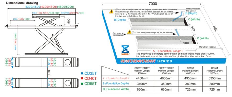 CD35T/CD40T/CD55T Double Level Scissor Lift for Four Wheel Alignment
